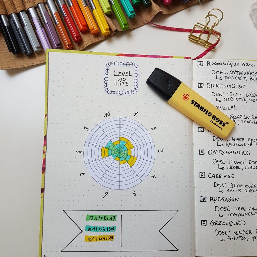 Tijdens deze workshop leert Stephanie je kennis maken met bullet journal. Dit is een notitieboekje waar je lijstjes kan bijhouden, afspraken, to do's,... zodat je je eigen planner gaat maken. Dit kan creatief maar hoeft niet. Op deze manier kan je meer structuur krijgen in je leven. Deze workshop is speciaal gericht op ondernemers